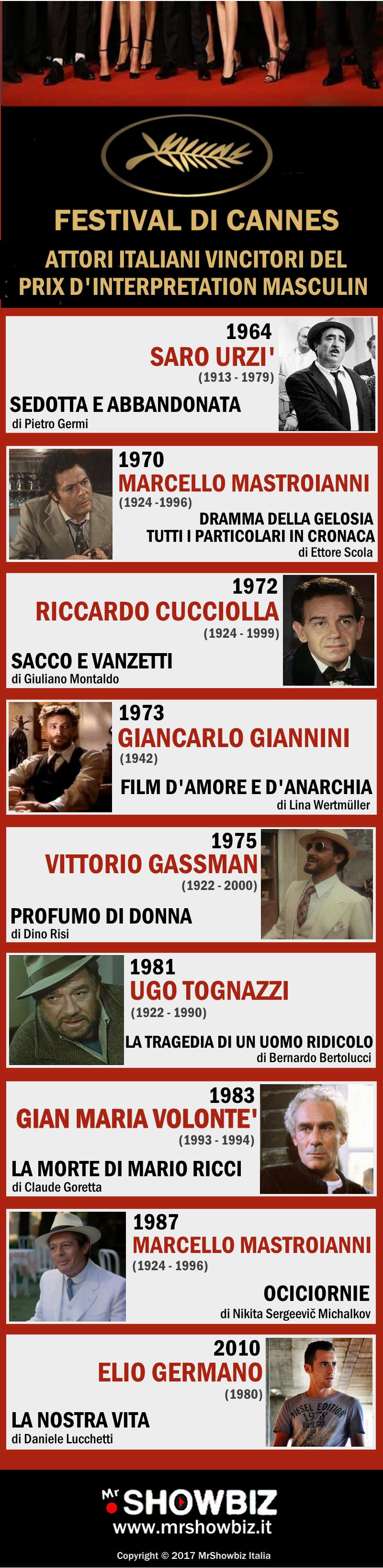 Attori italiani premiati con il Prix d'Intérpretation Masculin a Cannes